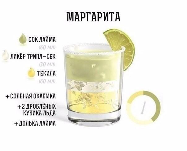 рецепты мировых алкогольных коктейлий