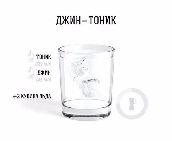 Топ-10 рецептов алкогольных коктейлей в картинках