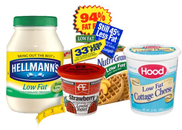 Повседневные привычки, которые дарят вам лишний вес