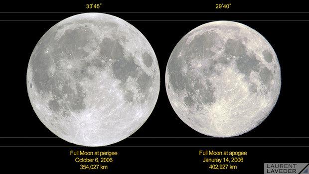 Рекордное суперлуние: сегодня белорусов ждет самая крупная Луна за 68 лет