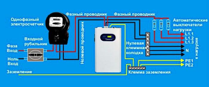 стабилизатор напряжения 220в для дома 5 квт