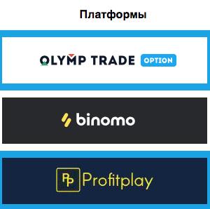 Брокеры бинарных опционов на 2018-2019