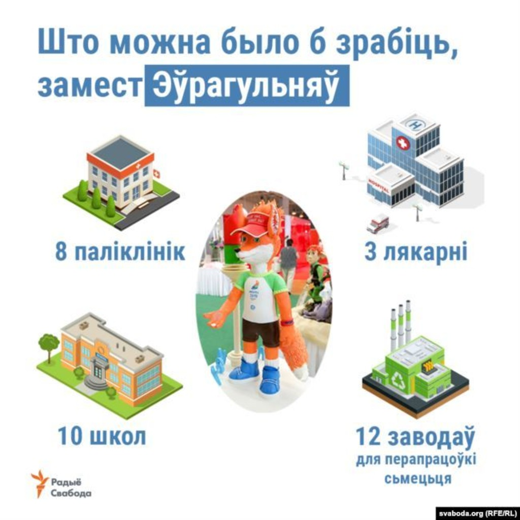 72 миллиона долларов из бюджета и еще 36 миллионов долларов из фонда Лукашенко