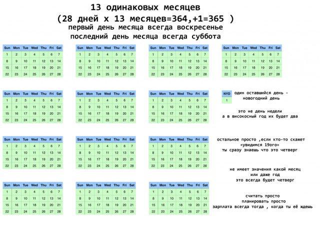 В интернете предлагают перейти на календарь с 13 месяцами: чем он лучше обычного