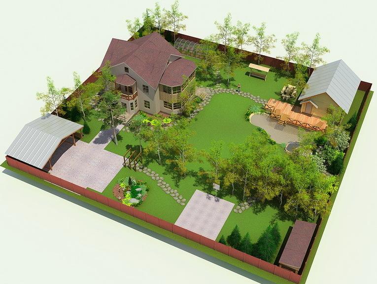 Планировщик ландшафтный дизайн